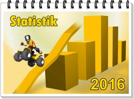 statistik_2016neu