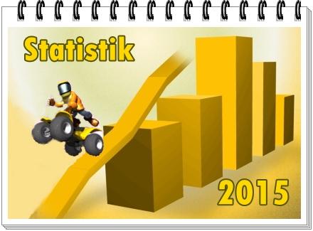 statistik_2015
